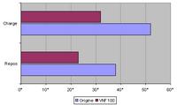 Click image for larger version  Name:zalman_vnf100_graph.png Views:2611 Size:1.8 KB ID:630